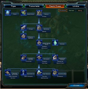 Starcraft II Tech Tree Protoss